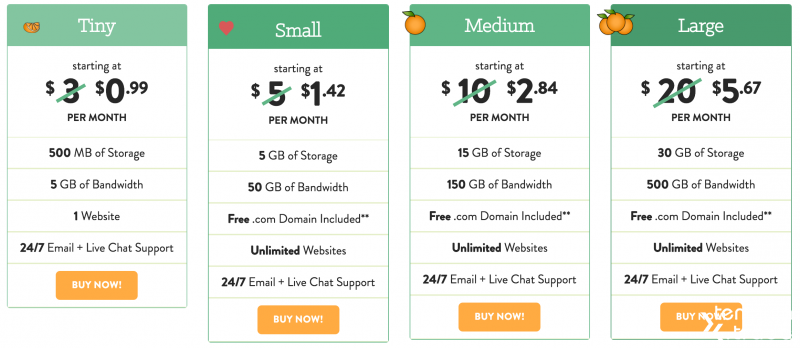 A-Small-Orange-All-Hosting-Plans-800x348.