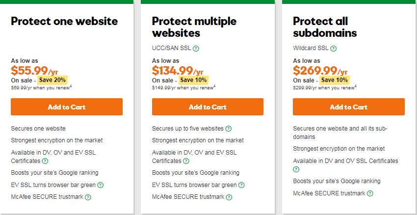 GoDaddy SSL cert.PNG